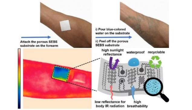 Ar-condicionado que cola na pele é criado por engenheiros